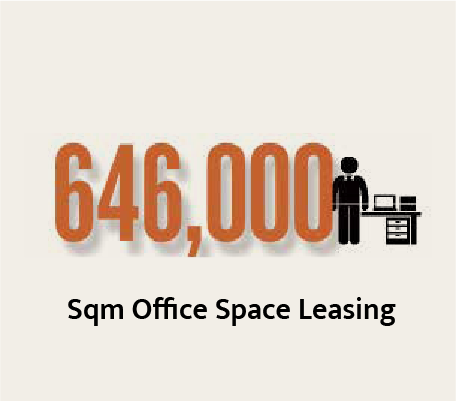 Sqm Office Space Leasing